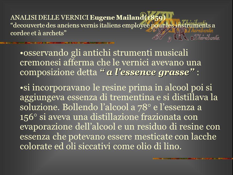 """ANALISI DELLE VERNICI Eugene Mailand(1859) """"decouverte des anciens vernis italiens employee pour les instruments a cordee et à archets"""" """" a l'essence"""