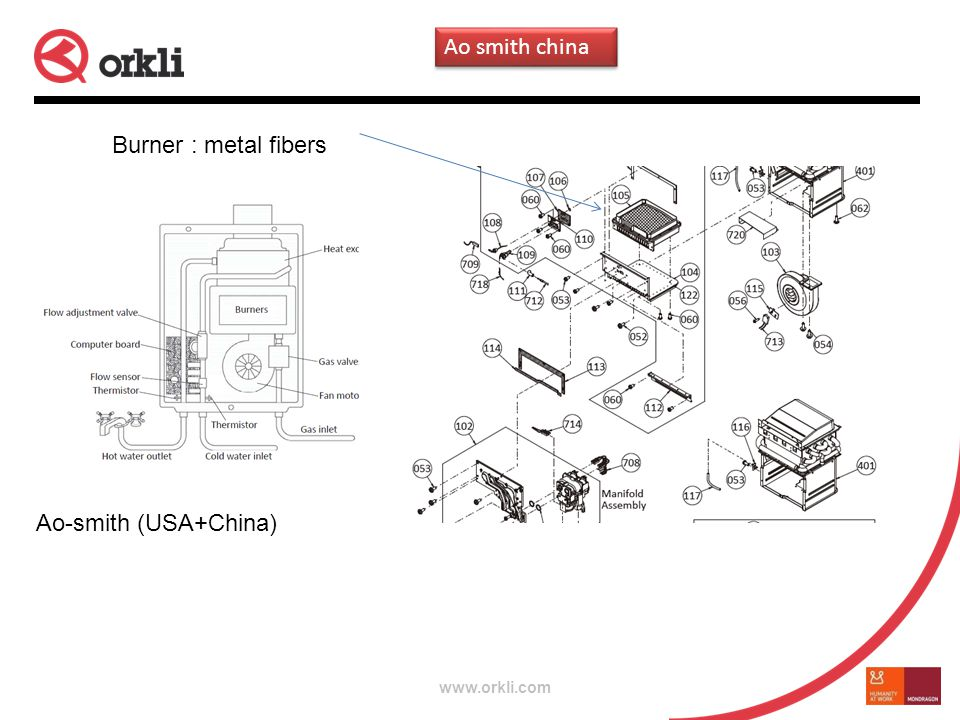 www.orkli.com Ao-smith (USA+China) Burner : metal fibers Ao smith china