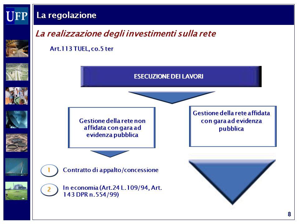 9 La realizzazione degli investimenti sulla rete La regolazione Gestione della rete affidata con gara ad evidenza pubblica Oggetto della gara Gestione del servizio + esecuzione dei lavori connessi Gestione del servizio Esternalizzazione dei lavori