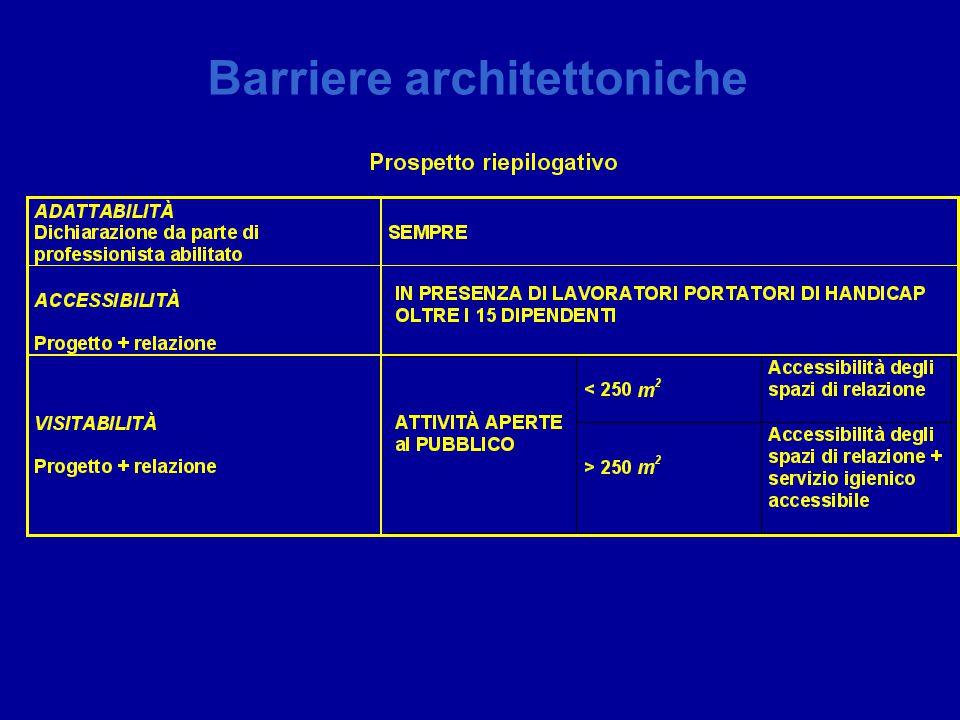 22 marzo 2007 – Centro Congressi Unione Industriale Assessorato alla tutela della salute e Sanità Barriere architettoniche