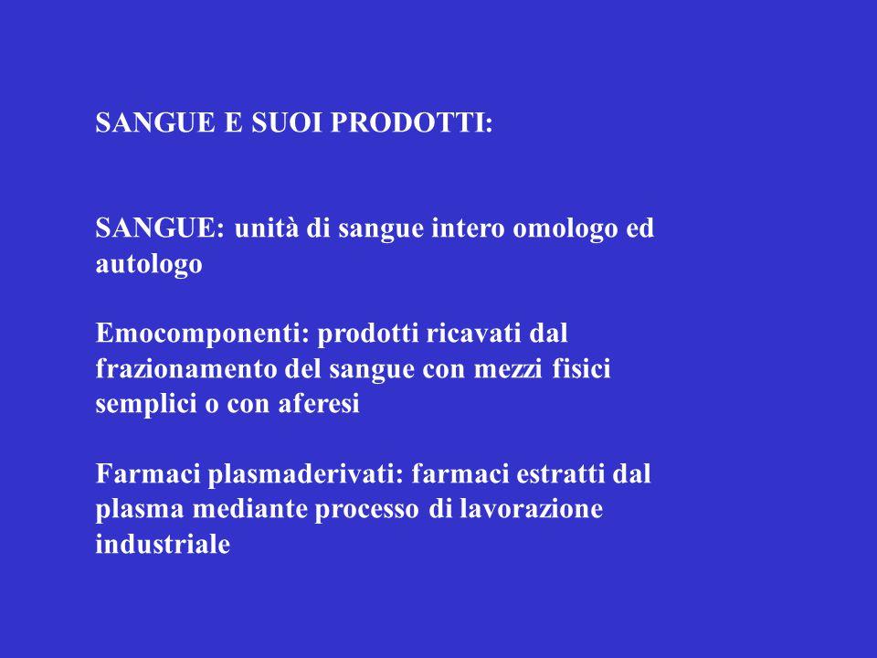 SANGUE E SUOI PRODOTTI: SANGUE: unità di sangue intero omologo ed autologo Emocomponenti: prodotti ricavati dal frazionamento del sangue con mezzi fis