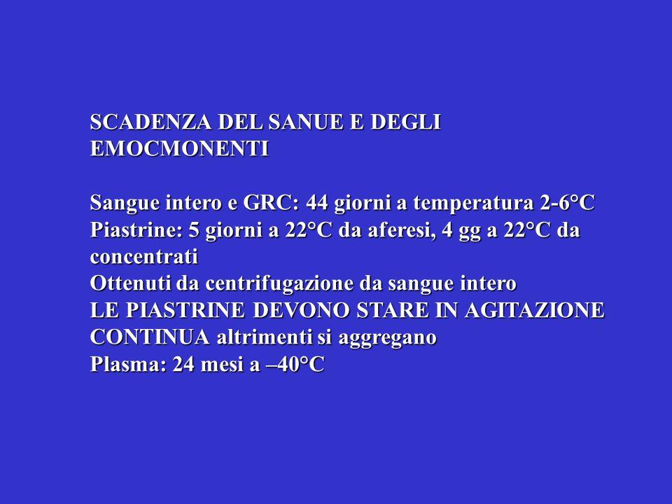 SCADENZA DEL SANUE E DEGLI EMOCMONENTI Sangue intero e GRC: 44 giorni a temperatura 2-6°C Piastrine: 5 giorni a 22°C da aferesi, 4 gg a 22°C da concen