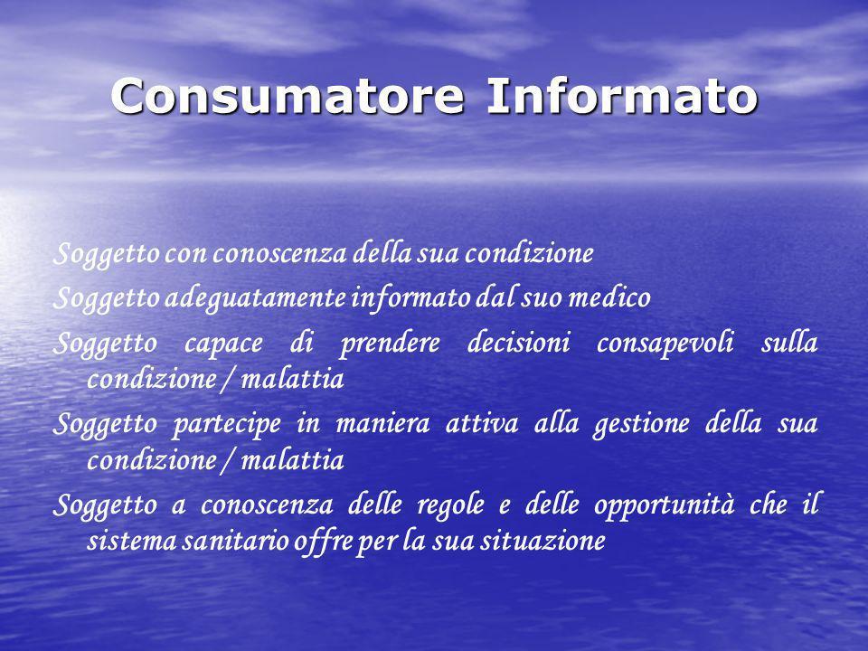 Consumatore Informato Soggetto con conoscenza della sua condizione Soggetto adeguatamente informato dal suo medico Soggetto capace di prendere decisio