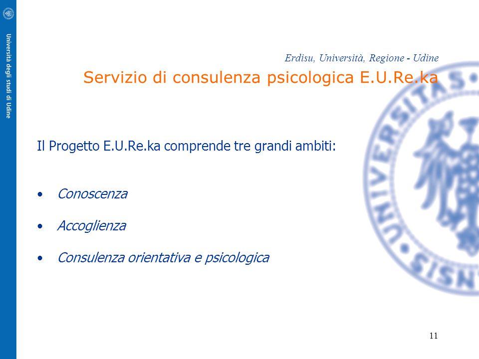 11 Erdisu, Università, Regione - Udine Servizio di consulenza psicologica E.U.Re.ka Il Progetto E.U.Re.ka comprende tre grandi ambiti: Conoscenza Accoglienza Consulenza orientativa e psicologica