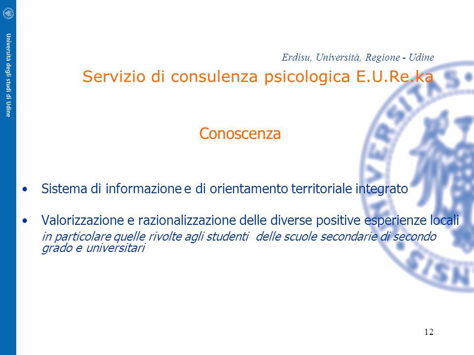 12 Erdisu, Università, Regione - Udine Servizio di consulenza psicologica E.U.Re.ka Conoscenza Sistema di informazione e di orientamento territoriale