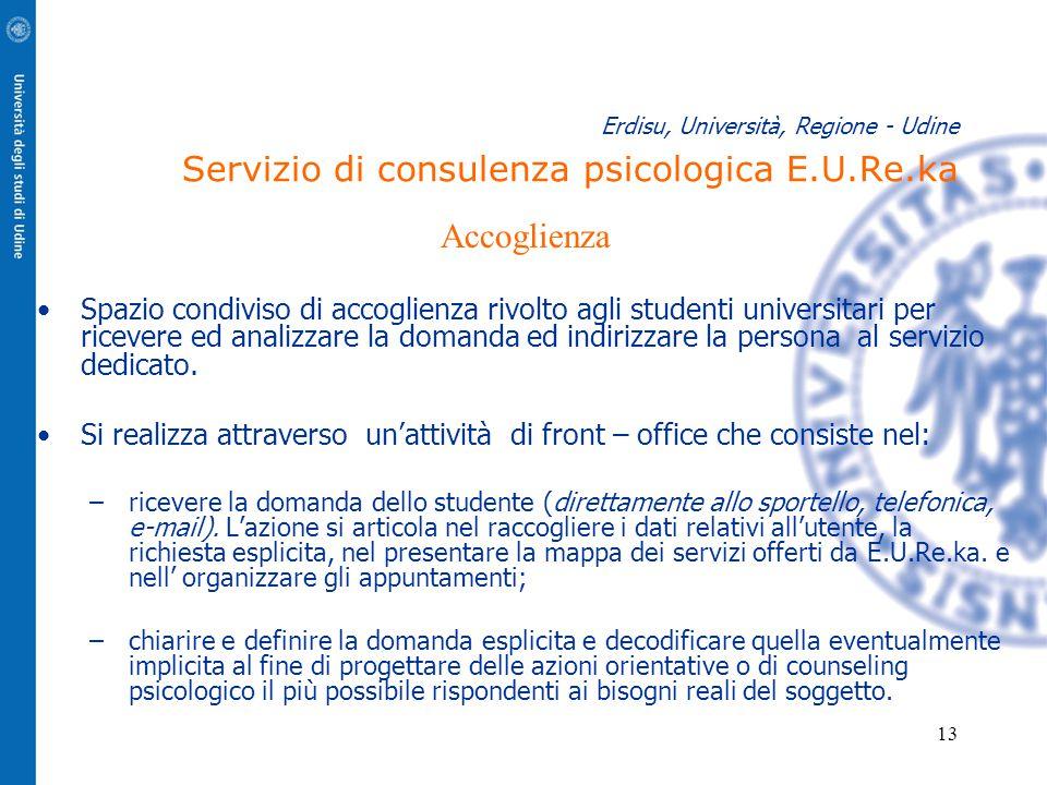 13 Erdisu, Università, Regione - Udine Servizio di consulenza psicologica E.U.Re.ka Accoglienza Spazio condiviso di accoglienza rivolto agli studenti universitari per ricevere ed analizzare la domanda ed indirizzare la persona al servizio dedicato.