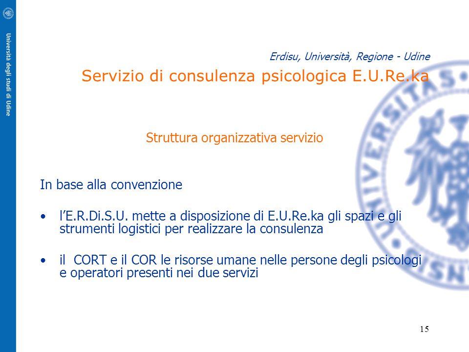 15 Erdisu, Università, Regione - Udine Servizio di consulenza psicologica E.U.Re.ka Struttura organizzativa servizio In base alla convenzione l'E.R.Di.S.U.