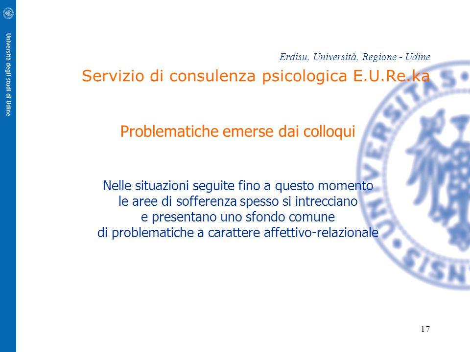17 Erdisu, Università, Regione - Udine Servizio di consulenza psicologica E.U.Re.ka Problematiche emerse dai colloqui Nelle situazioni seguite fino a questo momento le aree di sofferenza spesso si intrecciano e presentano uno sfondo comune di problematiche a carattere affettivo-relazionale