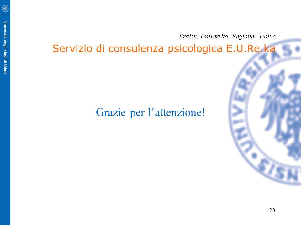 23 Erdisu, Università, Regione - Udine Servizio di consulenza psicologica E.U.Re.ka Grazie per l'attenzione!