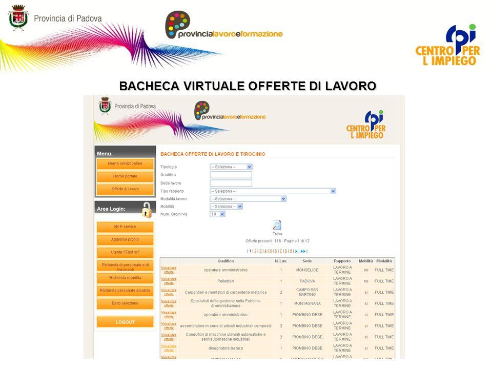 BACHECA VIRTUALE OFFERTE DI LAVORO