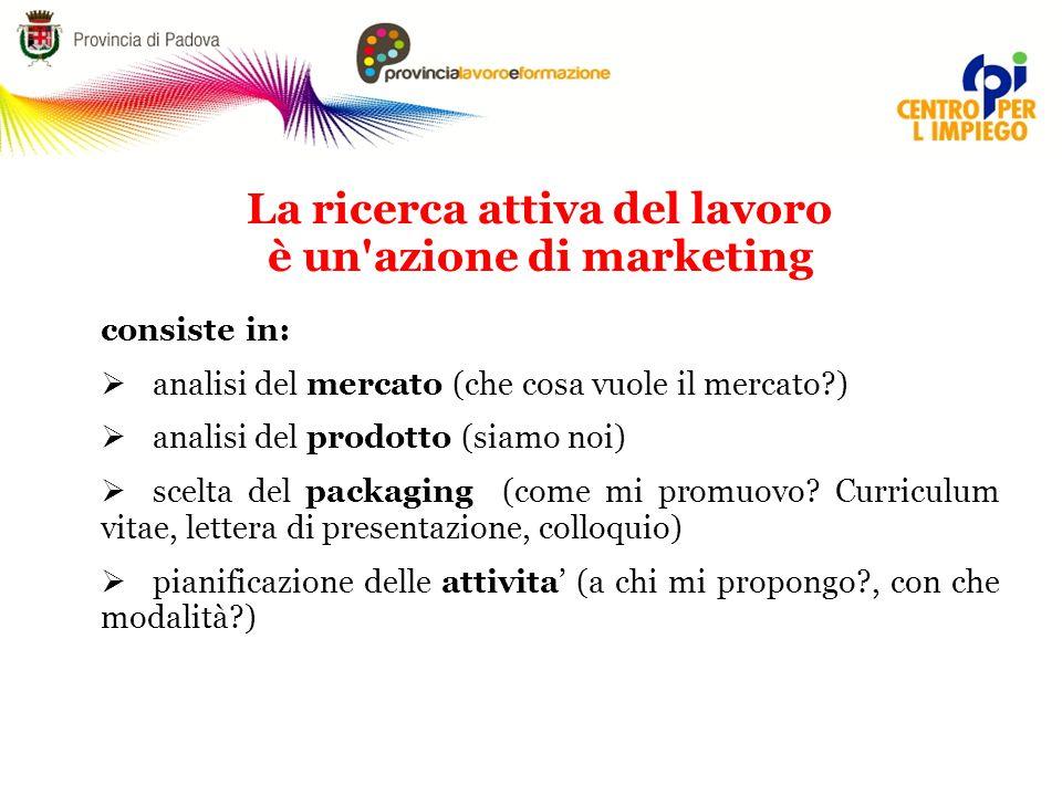 La ricerca attiva del lavoro è un'azione di marketing consiste in:  analisi del mercato (che cosa vuole il mercato?)  analisi del prodotto (siamo no
