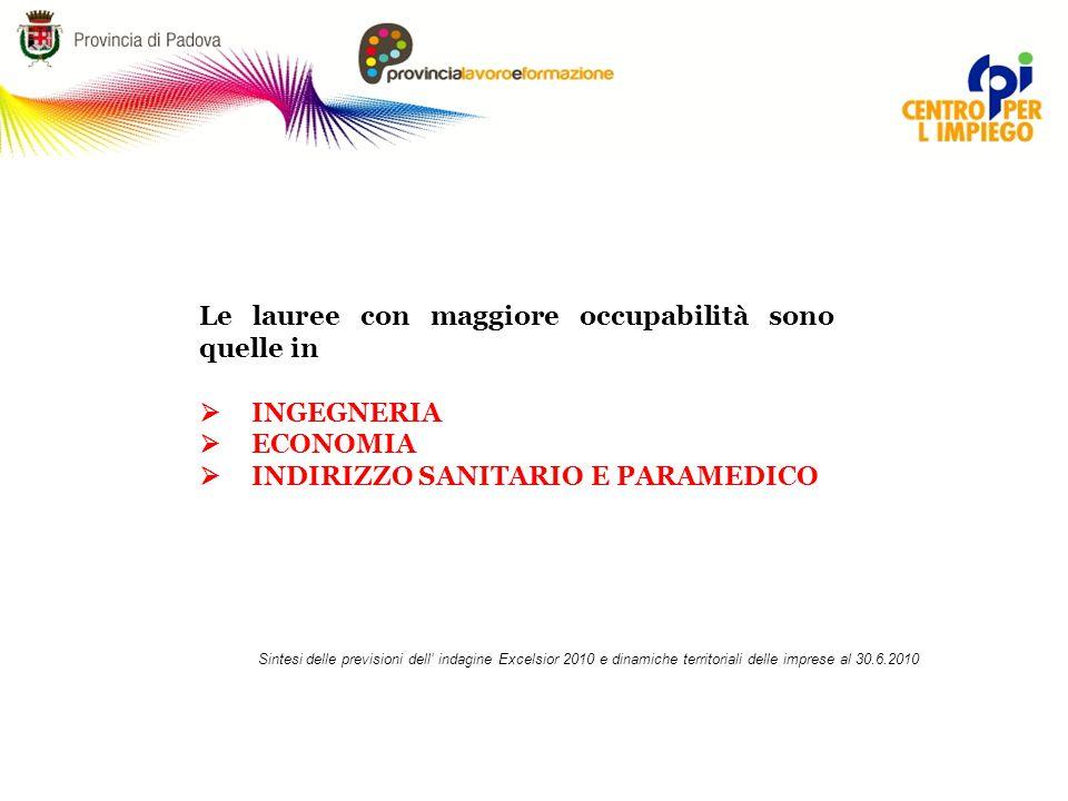 Sintesi delle previsioni dell' indagine Excelsior 2010 e dinamiche territoriali delle imprese al 30.6.2010 Le lauree con maggiore occupabilità sono qu