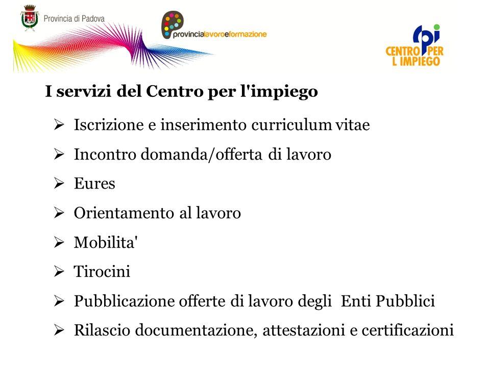  Iscrizione e inserimento curriculum vitae  Incontro domanda/offerta di lavoro  Eures  Orientamento al lavoro  Mobilita'  Tirocini  Pubblicazio