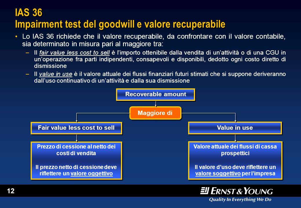 12 IAS 36 Impairment test del goodwill e valore recuperabile Lo IAS 36 richiede che il valore recuperabile, da confrontare con il valore contabile, si