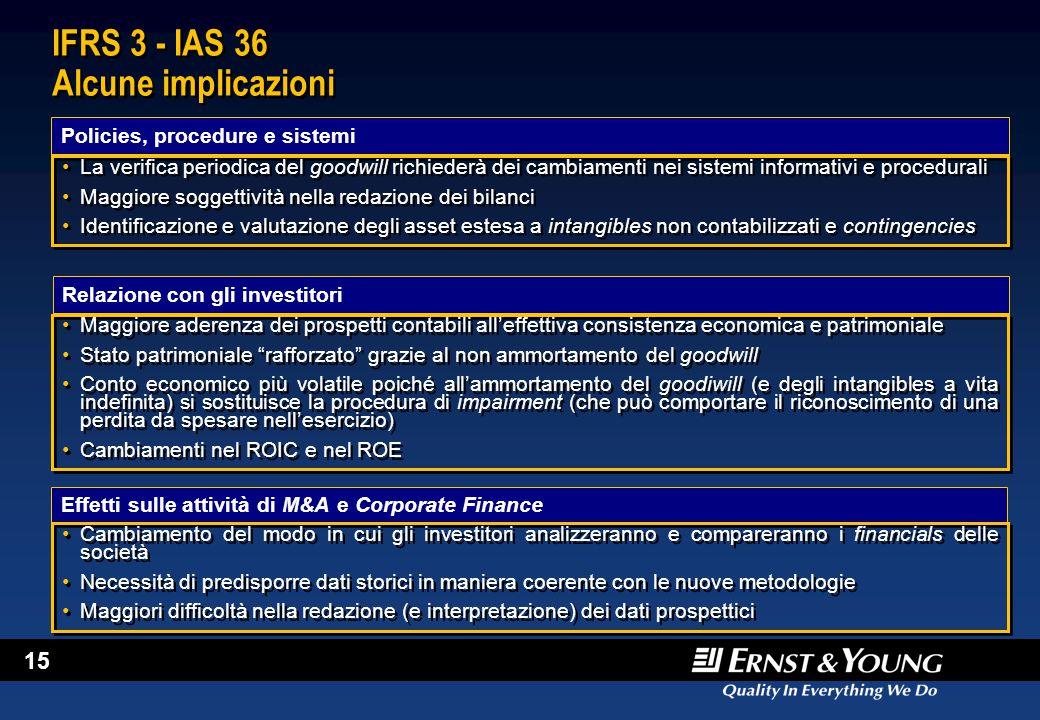 15 IFRS 3 - IAS 36 Alcune implicazioni Policies, procedure e sistemi La verifica periodica del goodwill richiederà dei cambiamenti nei sistemi informa