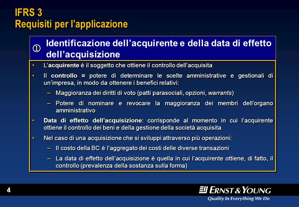 4 IFRS 3 Requisiti per l'applicazione Identificazione dell'acquirente e della data di effetto dell'acquisizione   L'acquirente è il soggetto che ott