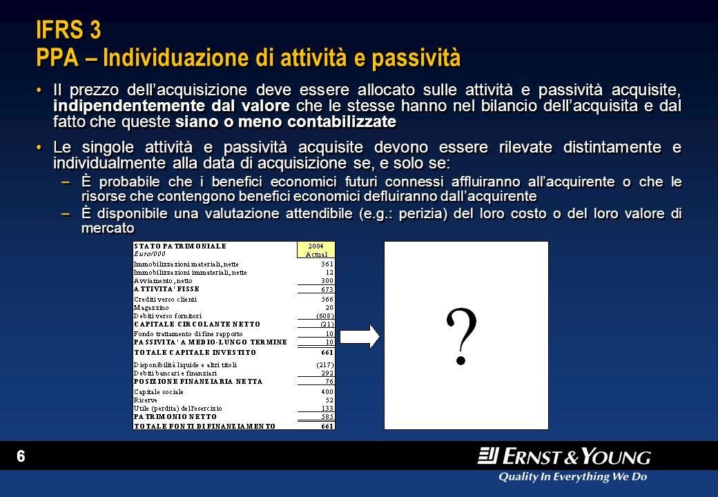6 IFRS 3 PPA – Individuazione di attività e passività Il prezzo dell'acquisizione deve essere allocato sulle attività e passività acquisite, indipende