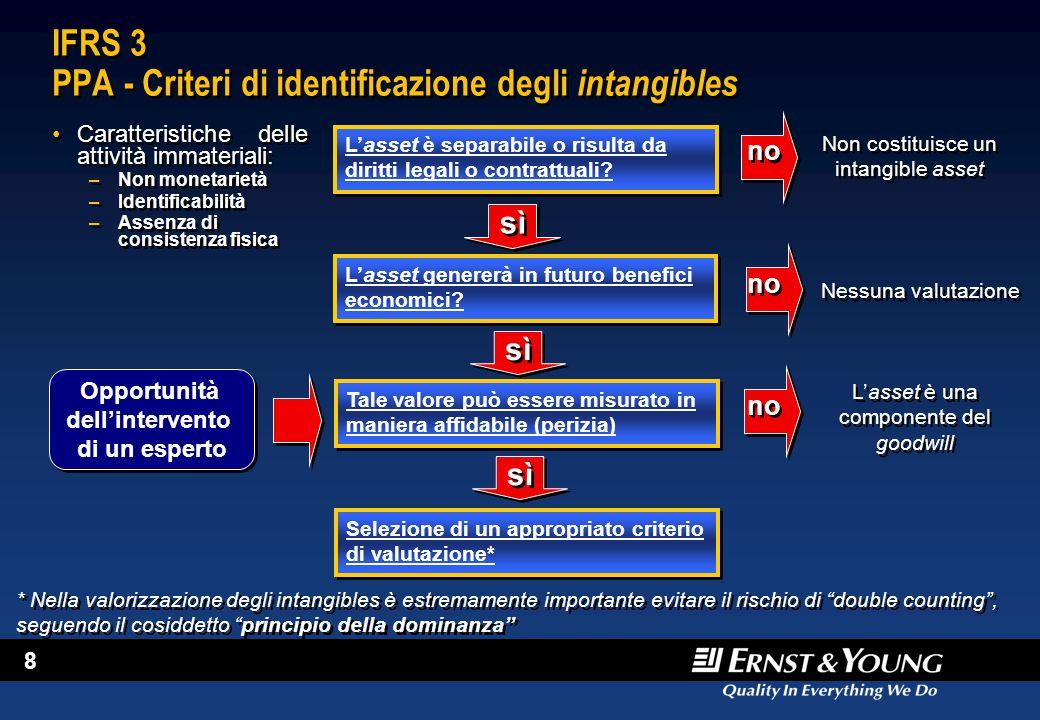 8 IFRS 3 PPA - Criteri di identificazione degli intangibles Caratteristiche delle attività immateriali: –Non monetarietà –Identificabilità –Assenza di