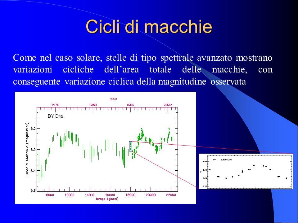 Cicli di macchie Come nel caso solare, stelle di tipo spettrale avanzato mostrano variazioni cicliche dell'area totale delle macchie, con conseguente variazione ciclica della magnitudine osservata