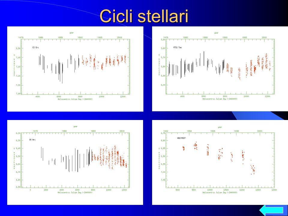 Cicli stellari