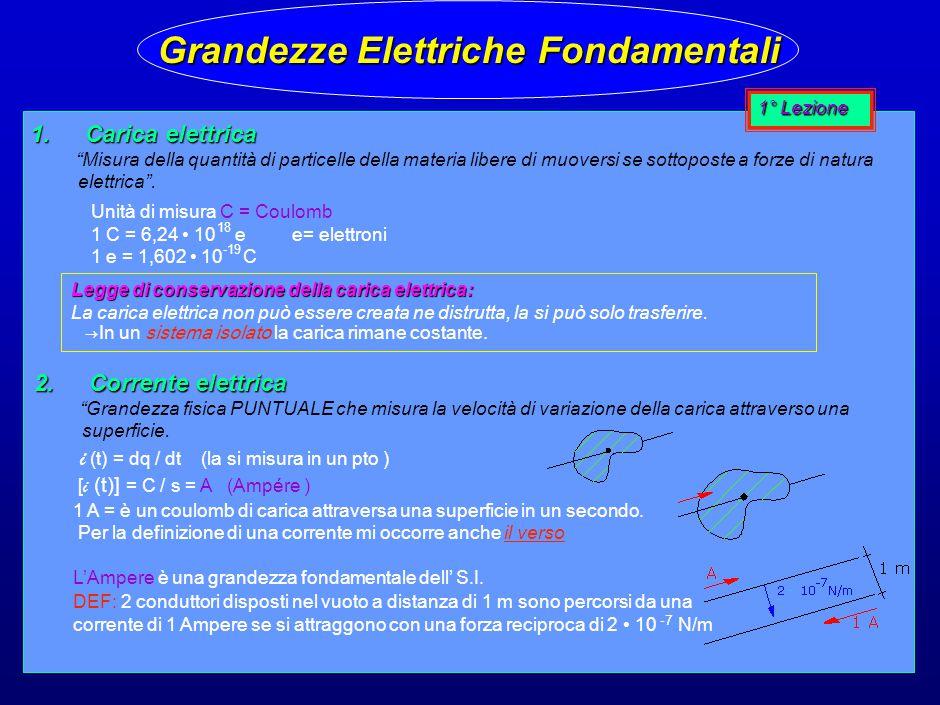 Grandezze Elettriche Fondamentali 1.