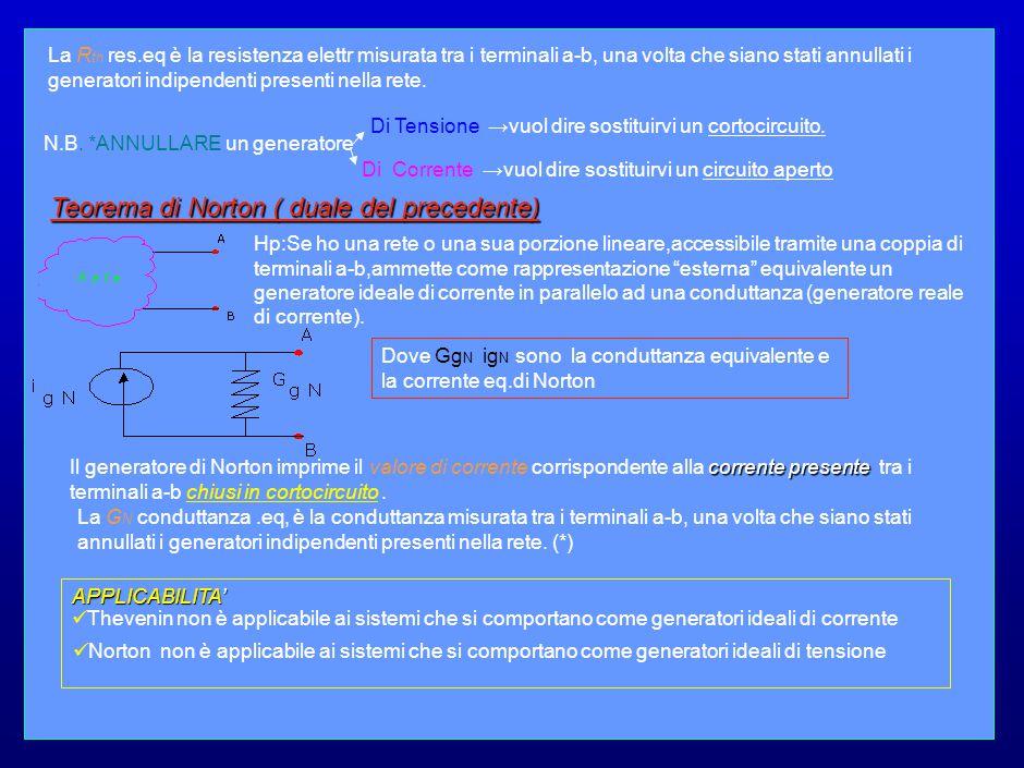 24 La R th res.eq è la resistenza elettr misurata tra i terminali a-b, una volta che siano stati annullati i generatori indipendenti presenti nella rete.