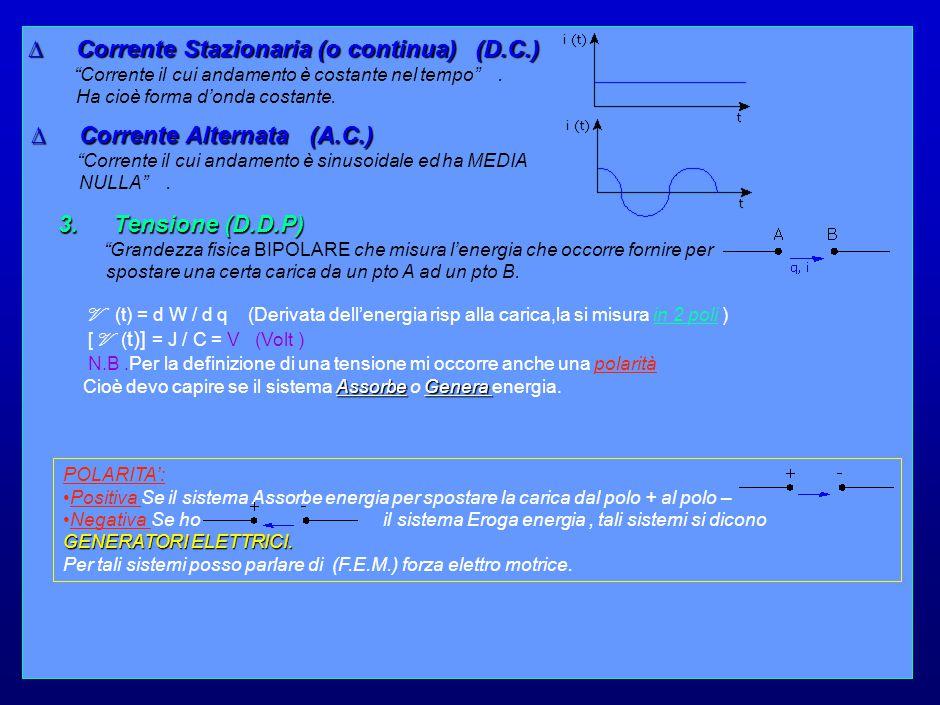 Bipolo Elettrico E' un elemento elettrico accessibile attraverso una coppia di terminali (nodi,morsetti,poli ).