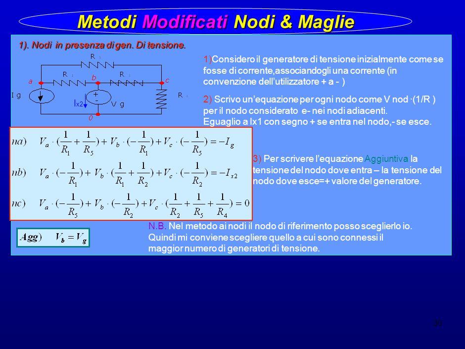 30 Metodi Modificati Nodi & Maglie 1)Considero il generatore di tensione inizialmente come se fosse di corrente,associandogli una corrente (in convenzione dell'utilizzatore + a - ) 1).