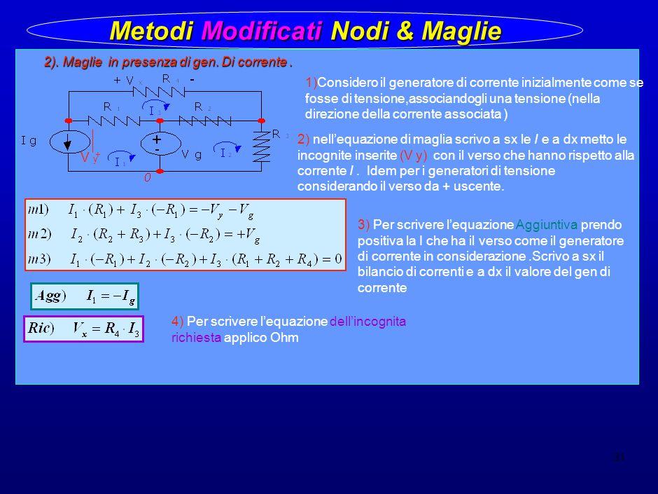 31 Metodi Modificati Nodi & Maglie 1)Considero il generatore di corrente inizialmente come se fosse di tensione,associandogli una tensione (nella direzione della corrente associata ) 2).