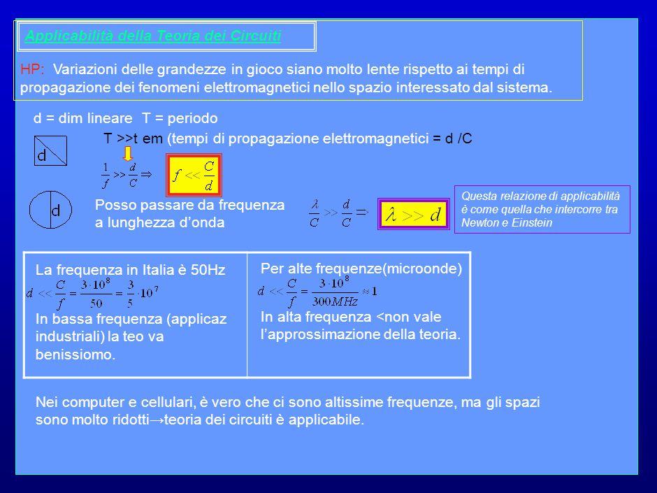 6 Classificazione Sistemi elettrici i.Trasferimento energetico di tipo Irreversibile Quando il bipolo preleva energia elettrica e la trasferisce irreversibilmente in un'altra forma.