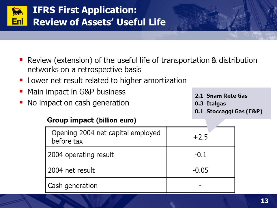 13 IFRS First Application: Review of Assets' Useful Life  Review (extension) of the useful life of transportation & distribution networks on a retrospective basis  Lower net result related to higher amortization  Main impact in G&P business  No impact on cash generation Opening 2004 net capital employed before tax +2.5 2004 operating result-0.1 2004 net result-0.05 Cash generation- Group impact (billion euro) 2.1 Snam Rete Gas 0.3 Italgas 0.1 Stoccaggi Gas (E&P)