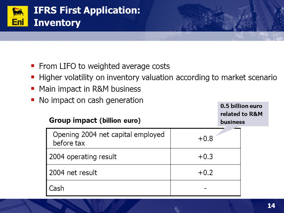 14 IFRS First Application: Inventory  From LIFO to weighted average costs  Higher volatility on inventory valuation according to market scenario  Main impact in R&M business  No impact on cash generation Opening 2004 net capital employed before tax +0.8 2004 operating result+0.3 2004 net result+0.2 Cash- Group impact (billion euro) 0.5 billion euro related to R&M business