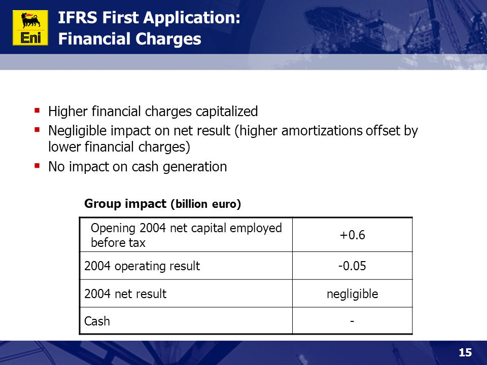 15 IFRS First Application: Financial Charges  Higher financial charges capitalized  Negligible impact on net result (higher amortizations offset by