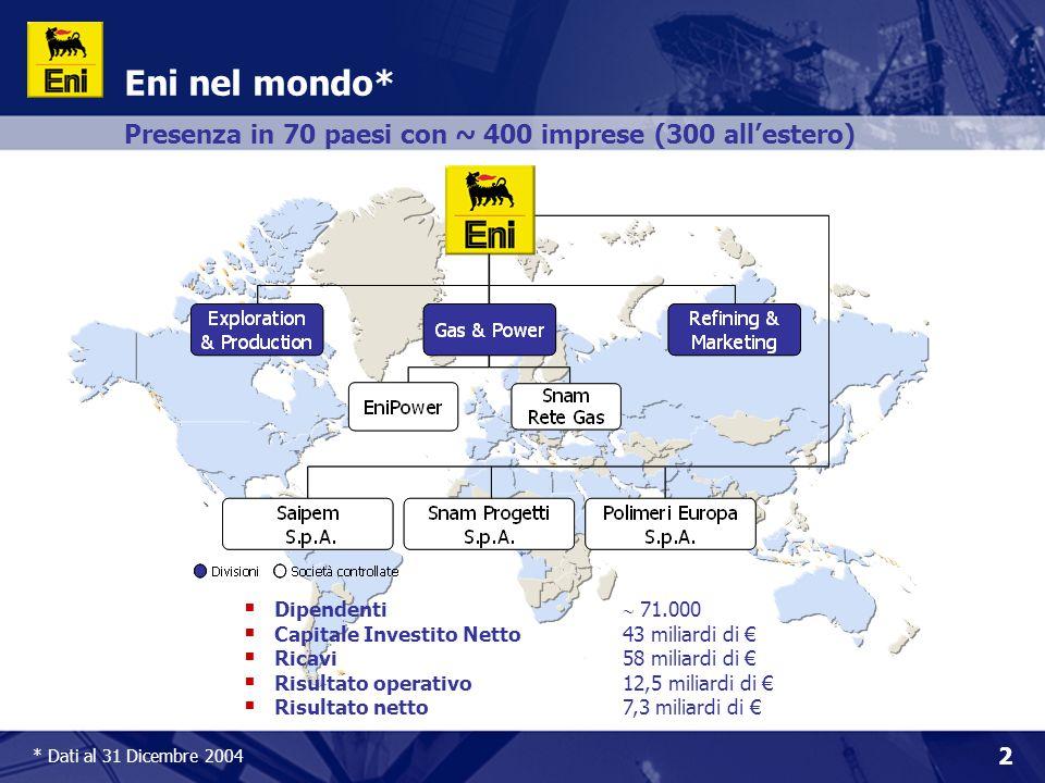 2 Eni nel mondo* Presenza in 70 paesi con ~ 400 imprese (300 all'estero)  Dipendenti  71.000  Capitale Investito Netto 43 miliardi di €  Ricavi 58 miliardi di €  Risultato operativo12,5 miliardi di €  Risultato netto7,3 miliardi di € * Dati al 31 Dicembre 2004