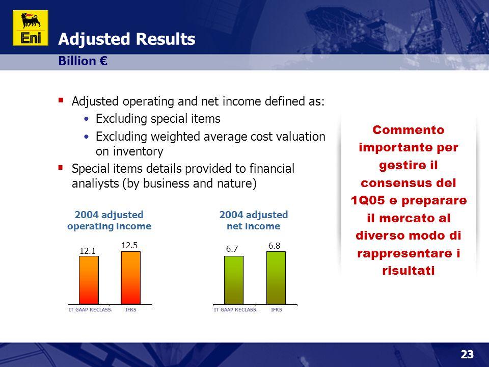 23 Adjusted Results Commento importante per gestire il consensus del 1Q05 e preparare il mercato al diverso modo di rappresentare i risultati Billion