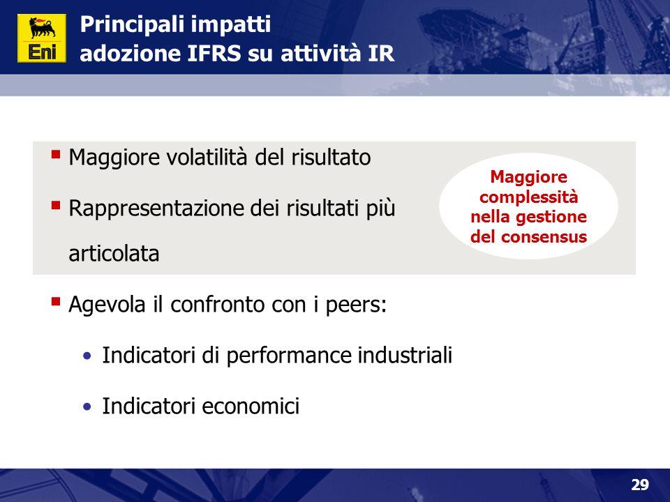 29 Principali impatti adozione IFRS su attività IR  Maggiore volatilità del risultato  Rappresentazione dei risultati più articolata  Agevola il co