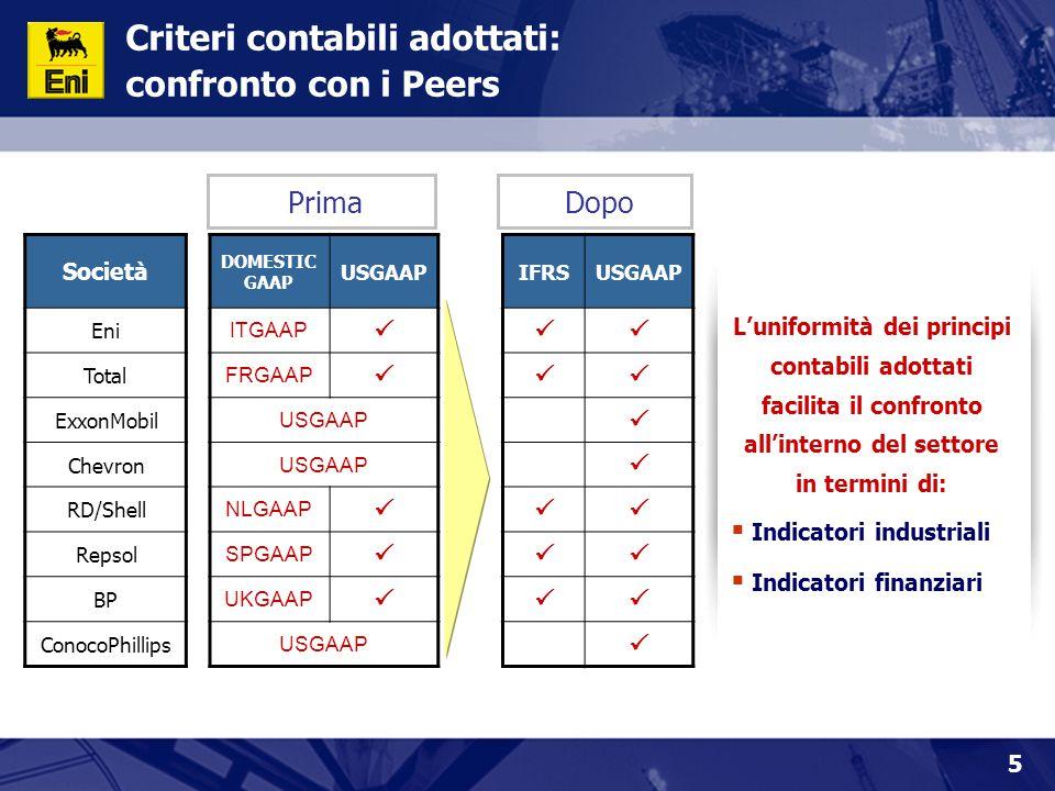 5 Criteri contabili adottati: confronto con i Peers Società DOMESTIC GAAP USGAAPIFRSUSGAAP Eni ITGAAP  Total FRGAAP  ExxonMobil USGAAP  Chevron