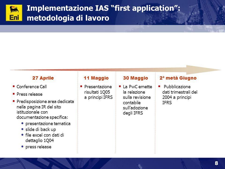 """8 Implementazione IAS """"first application"""": metodologia di lavoro 27 Aprile  Conference Call  Press release  Predisposizione area dedicata nella pag"""