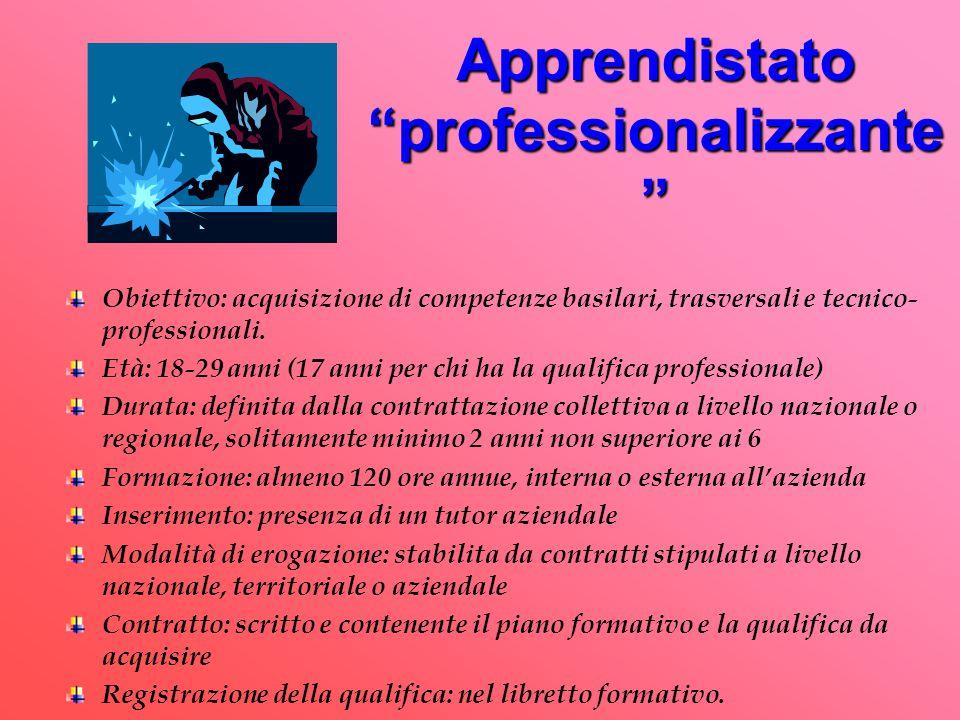 Apprendistato per l'espletamento del diritto-dovere d'istruzione e formazione  Obiettivo: conseguimento di una qualifica professionale e dell'obbligo