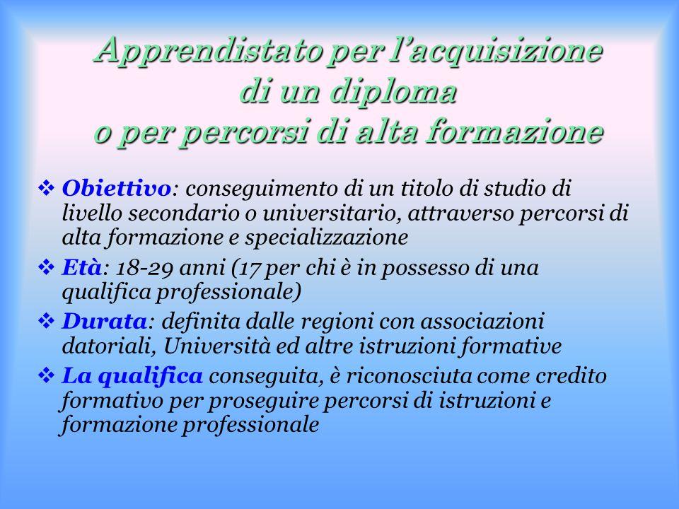 """Apprendistato """"professionalizzante """" Obiettivo: acquisizione di competenze basilari, trasversali e tecnico- professionali. Età: 18-29 anni (17 anni pe"""