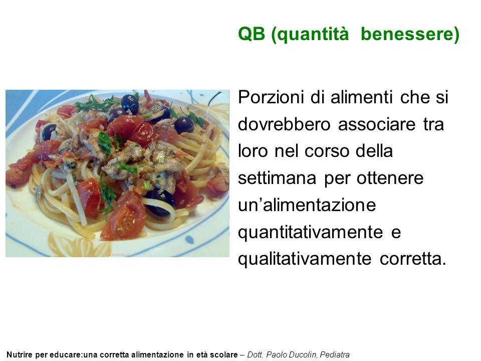 Nutrire per educare:una corretta alimentazione in età scolare – Dott. Paolo Ducolin, Pediatra QB (quantità benessere) Porzioni di alimenti che si dovr