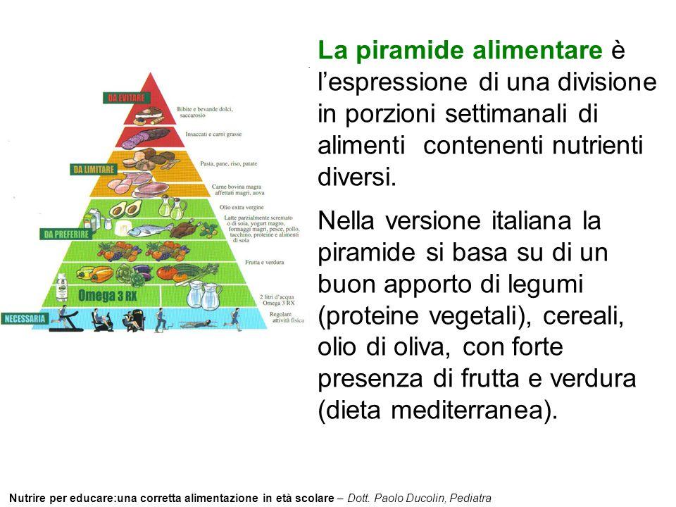 La piramide alimentare è l'espressione di una divisione in porzioni settimanali di alimenti contenenti nutrienti diversi. Nella versione italiana la p