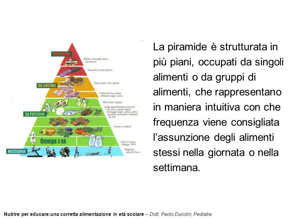Nutrire per educare:una corretta alimentazione in età scolare – Dott. Paolo Ducolin, Pediatra La piramide è strutturata in più piani, occupati da sing