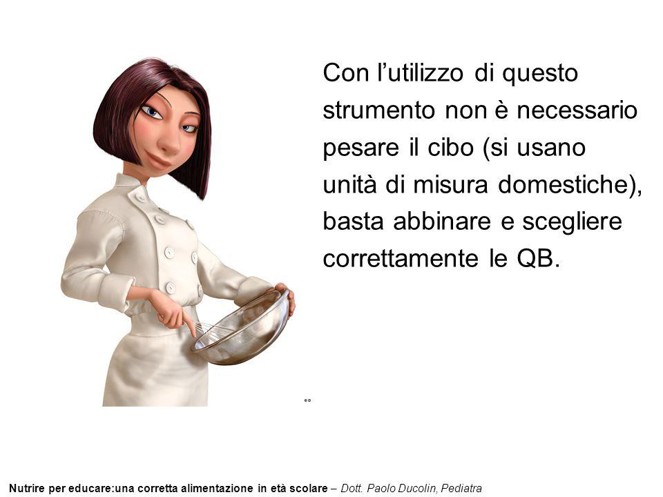 Nutrire per educare:una corretta alimentazione in età scolare – Dott. Paolo Ducolin, Pediatra Con l'utilizzo di questo strumento non è necessario pesa
