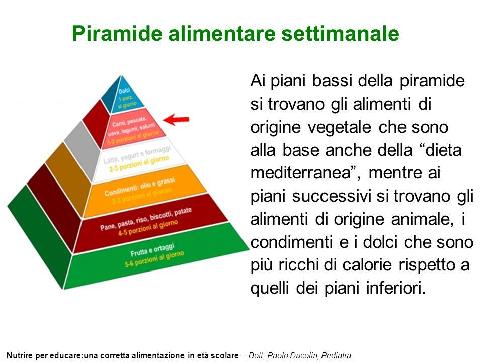 Nutrire per educare:una corretta alimentazione in età scolare – Dott. Paolo Ducolin, Pediatra Piramide alimentare settimanale Ai piani bassi della pir