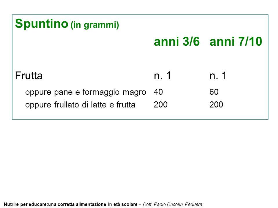 Nutrire per educare:una corretta alimentazione in età scolare – Dott. Paolo Ducolin, Pediatra Spuntino (in grammi) anni 3/6anni 7/10 Fruttan. 1n. 1 op
