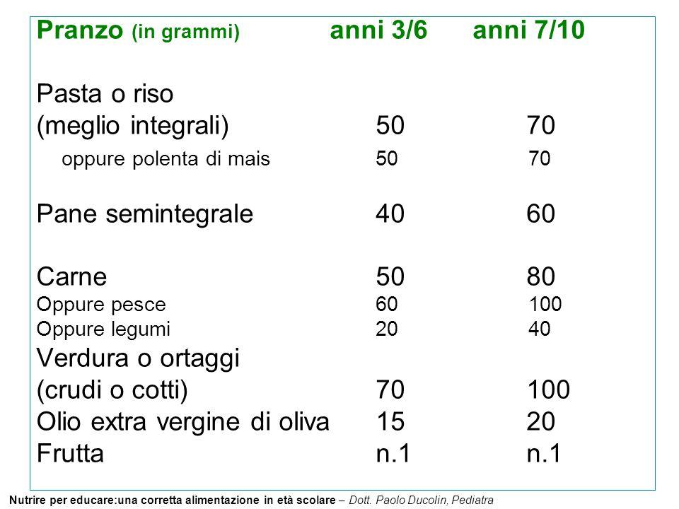 Nutrire per educare:una corretta alimentazione in età scolare – Dott. Paolo Ducolin, Pediatra Pranzo (in grammi) anni 3/6 anni 7/10 Pasta o riso (megl