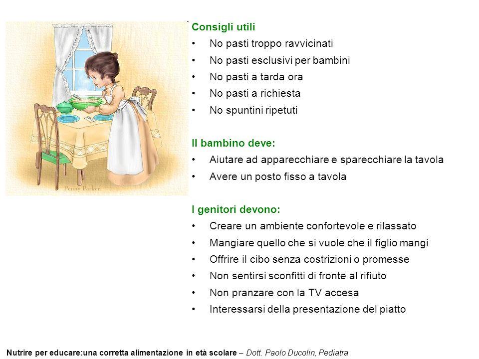 Nutrire per educare:una corretta alimentazione in età scolare – Dott. Paolo Ducolin, Pediatra Consigli utili No pasti troppo ravvicinati No pasti escl