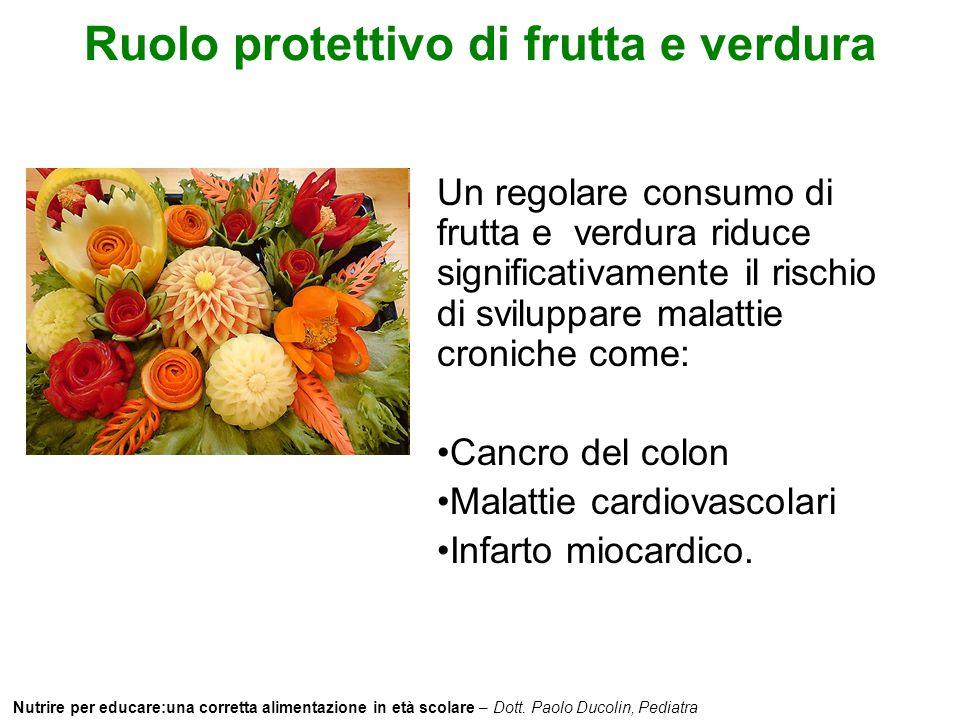 Nutrire per educare:una corretta alimentazione in età scolare – Dott. Paolo Ducolin, Pediatra Ruolo protettivo di frutta e verdura Un regolare consumo