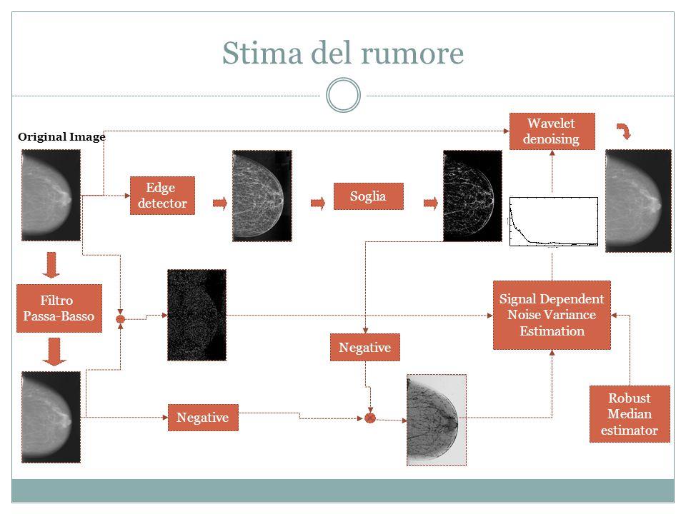 Stima del rumore Filtro Passa-Basso Edge detector Soglia Negative Signal Dependent Noise Variance Estimation Wavelet denoising Robust Median estimator